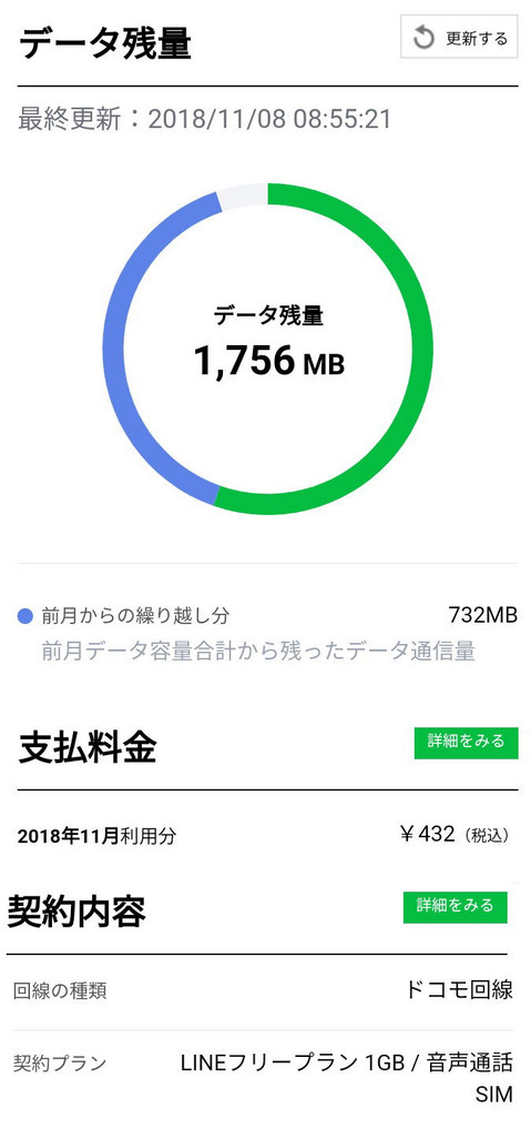 Line201811b